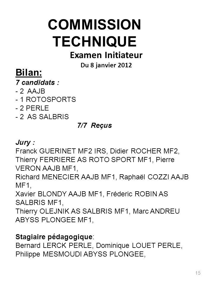 Examen Initiateur Du 8 janvier 2012