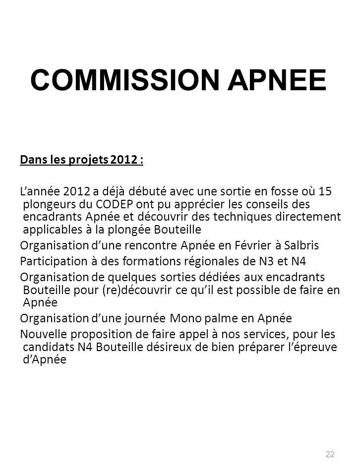 COMMISSION APNEE Dans les projets 2012 :