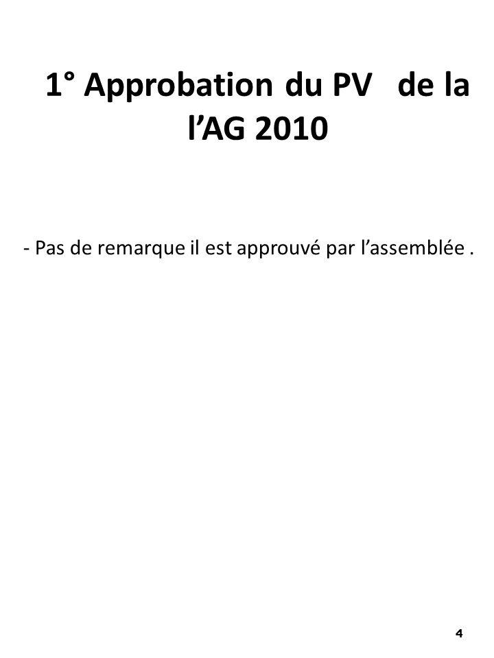 1° Approbation du PV de la l'AG 2010