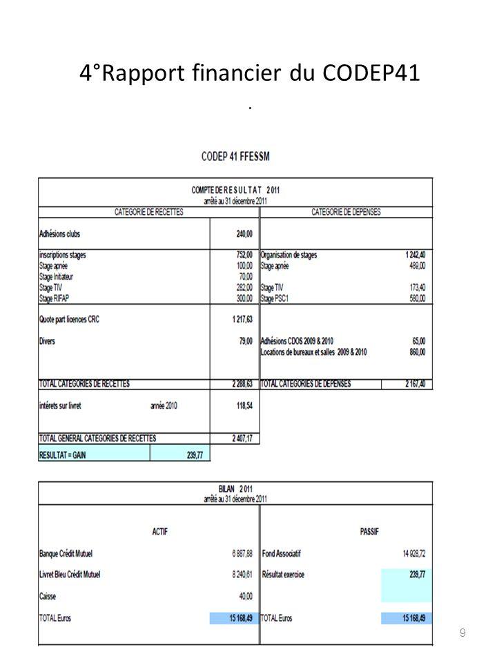 4°Rapport financier du CODEP41