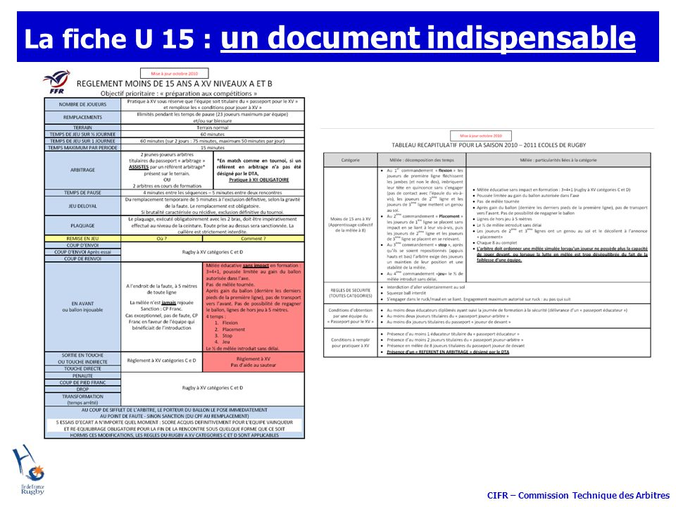La fiche U 15 : un document indispensable