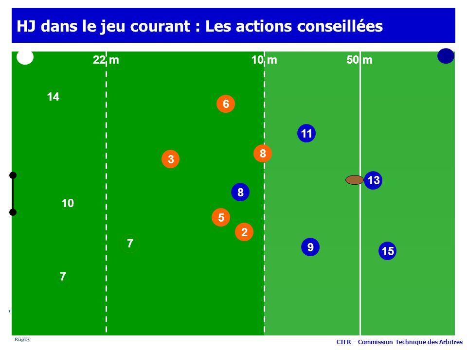 HJ dans le jeu courant : Les actions conseillées