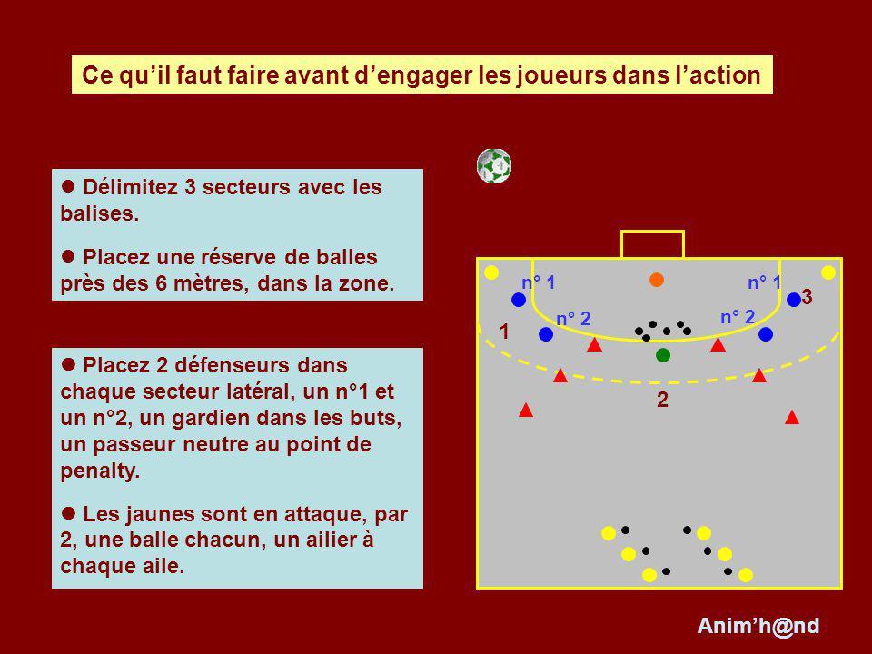 Ce qu'il faut faire avant d'engager les joueurs dans l'action
