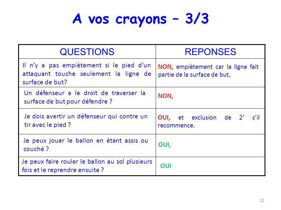 A vos crayons – 3/3 QUESTIONS REPONSES