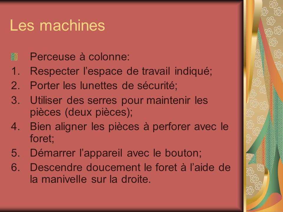 Les machines Perceuse à colonne: