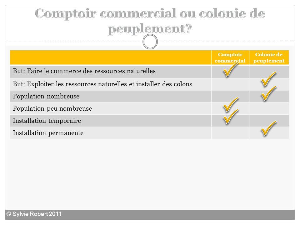 Comptoir commercial ou colonie de peuplement