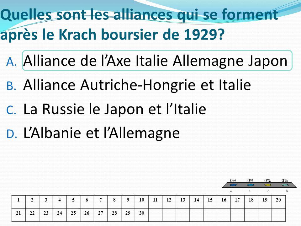 Alliance de l'Axe Italie Allemagne Japon