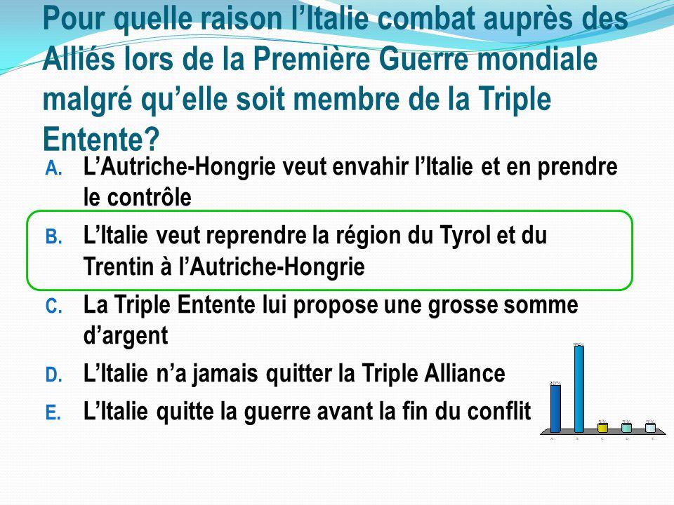 Pour quelle raison l'Italie combat auprès des Alliés lors de la Première Guerre mondiale malgré qu'elle soit membre de la Triple Entente