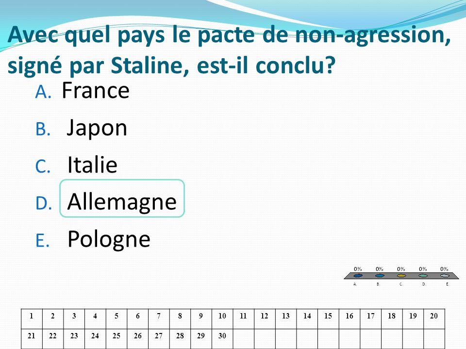 Avec quel pays le pacte de non-agression, signé par Staline, est-il conclu