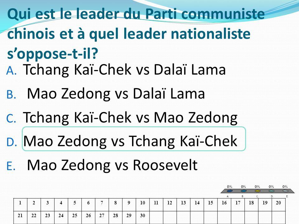 Tchang Kaï-Chek vs Dalaï Lama Mao Zedong vs Dalaï Lama