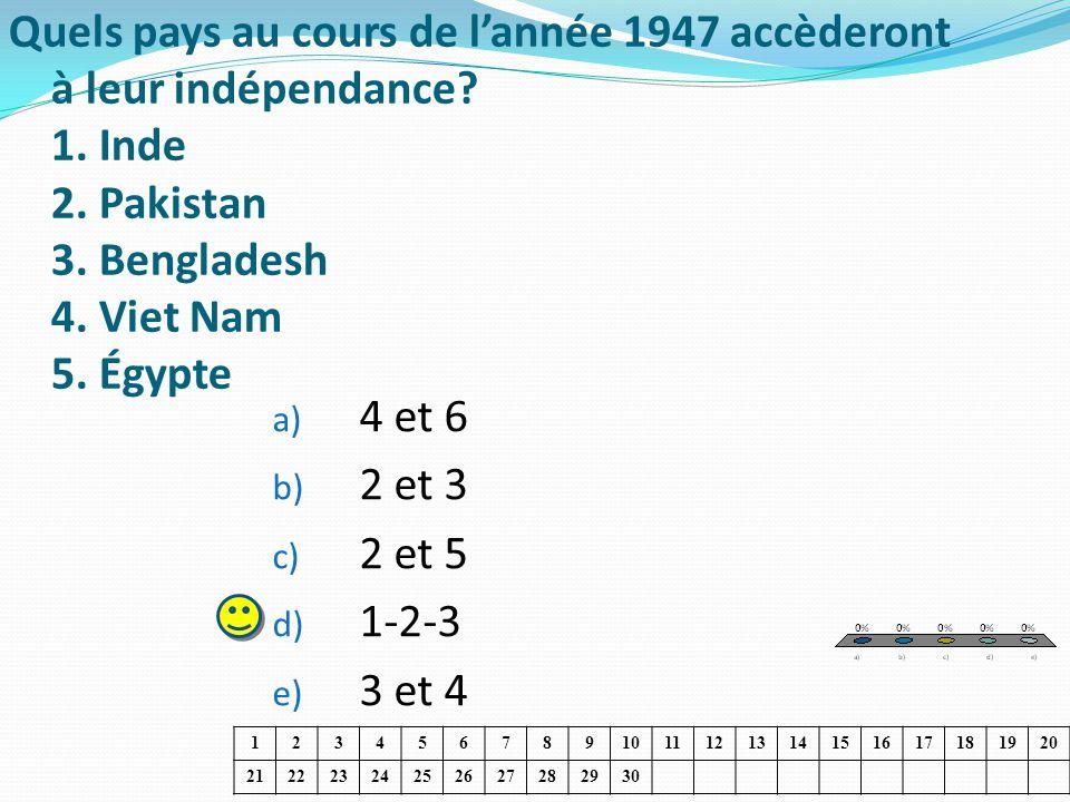 Quels pays au cours de l'année 1947 accèderont à leur indépendance. 1