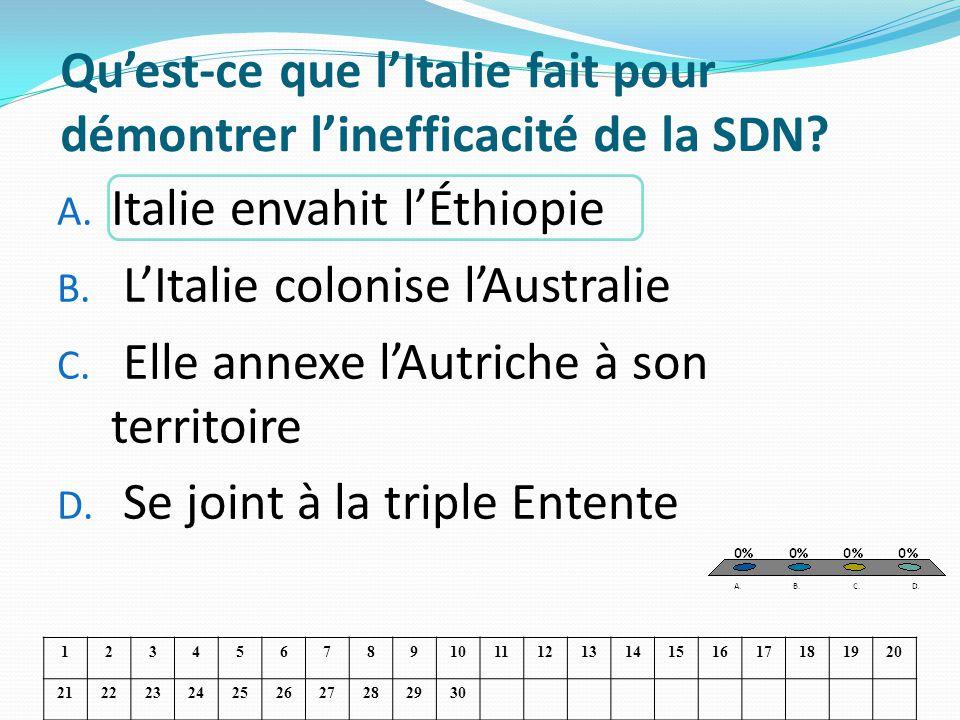 Qu'est-ce que l'Italie fait pour démontrer l'inefficacité de la SDN
