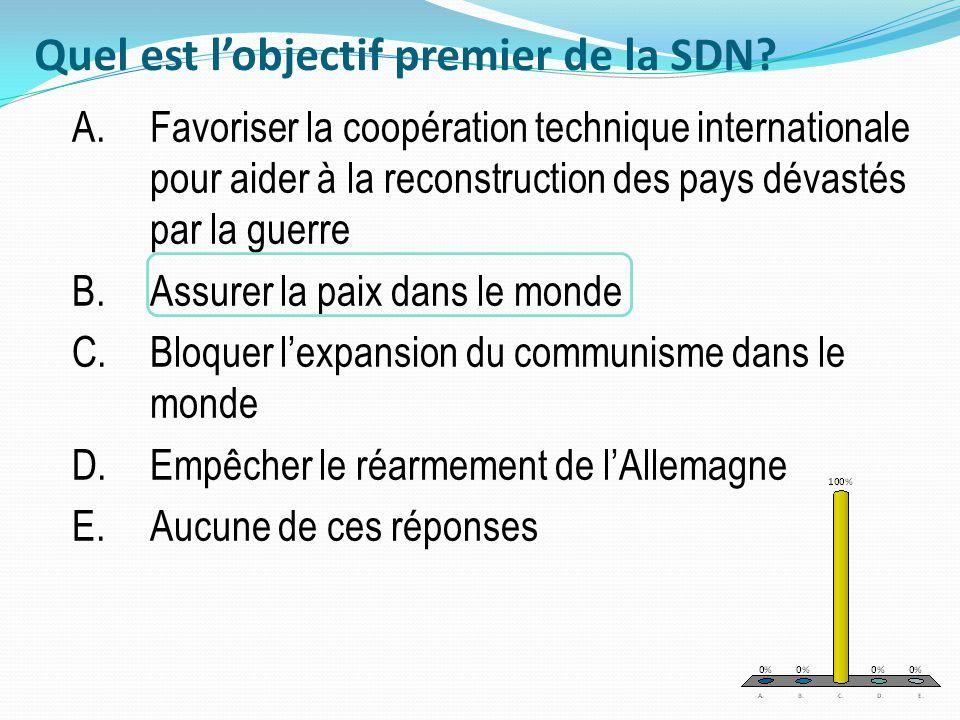 Quel est l'objectif premier de la SDN