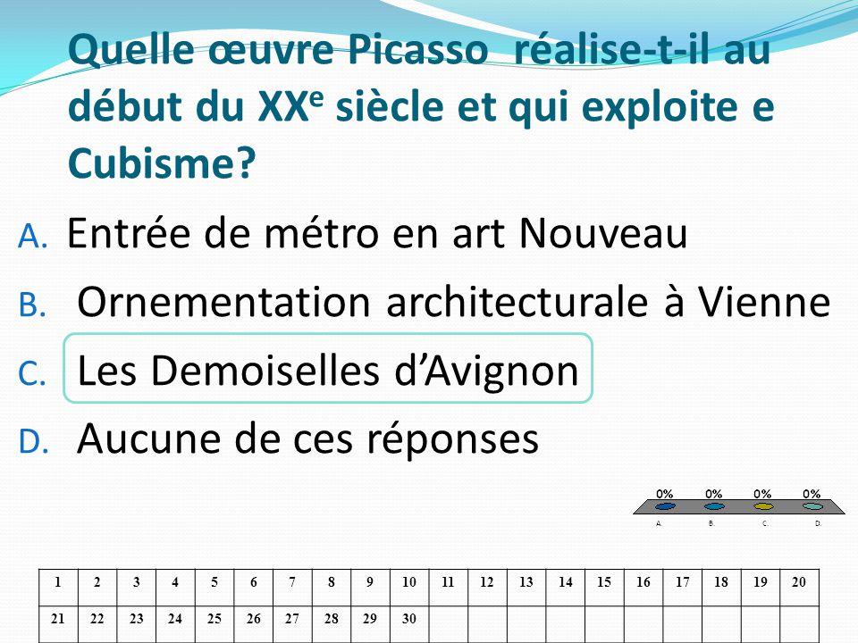 Entrée de métro en art Nouveau Ornementation architecturale à Vienne