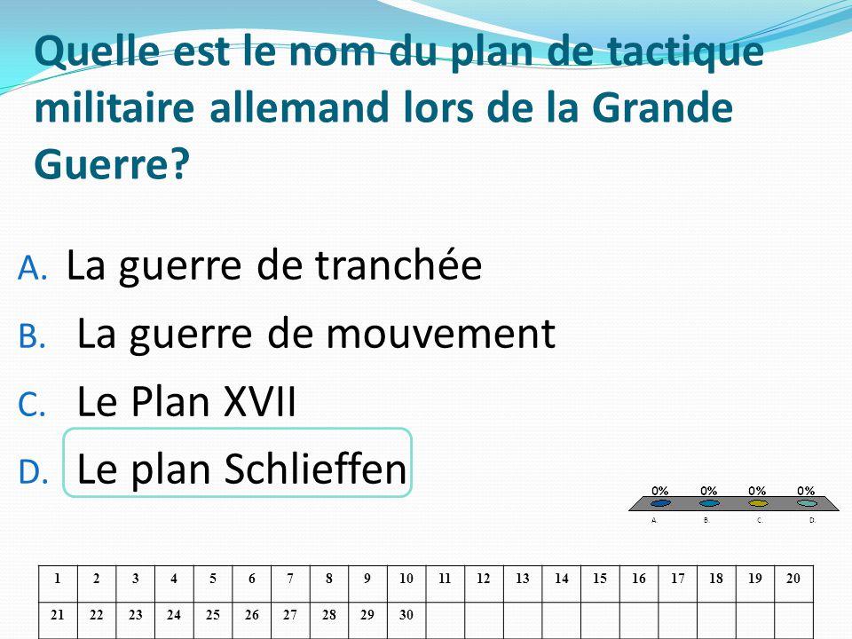 Quelle est le nom du plan de tactique militaire allemand lors de la Grande Guerre