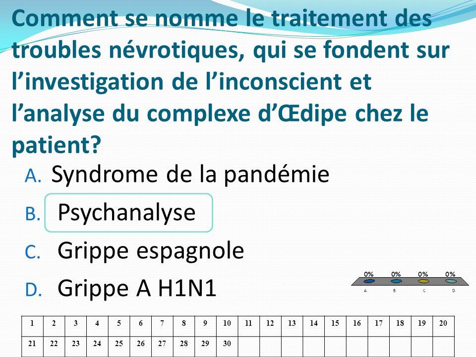 Syndrome de la pandémie Psychanalyse Grippe espagnole Grippe A H1N1