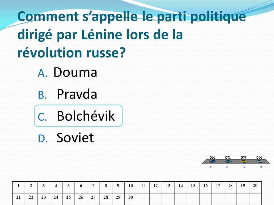Comment s'appelle le parti politique dirigé par Lénine lors de la révolution russe