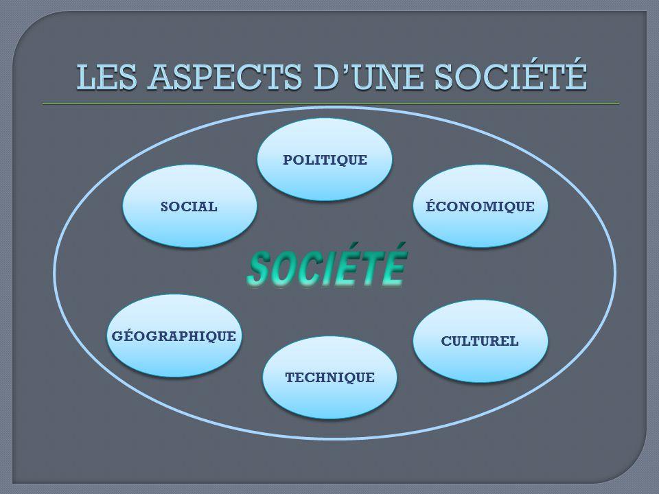 LES ASPECTS D'UNE SOCIÉTÉ