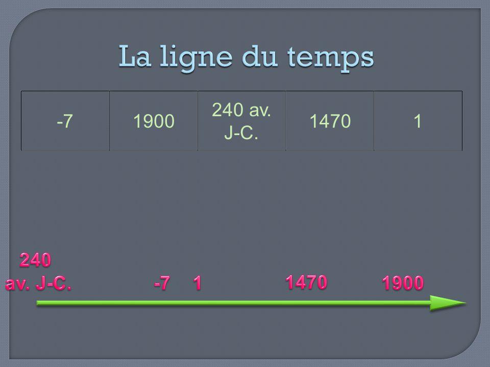 La ligne du temps -7 1900 240 av. J-C. 1470 1 240 av. J-C. -7 1 1470