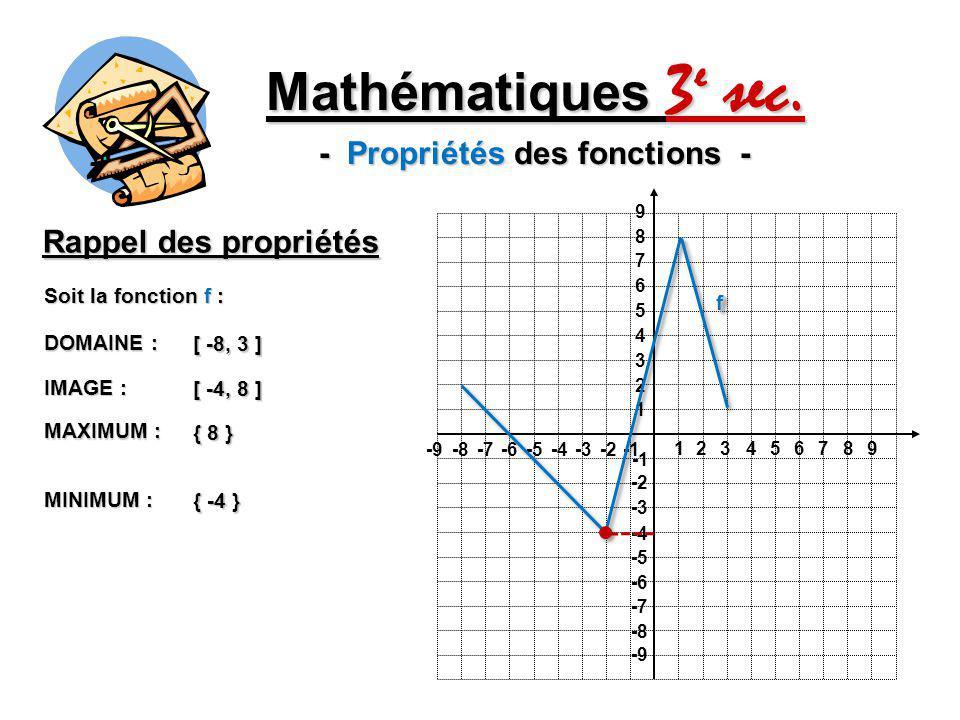 Mathématiques 3e sec. - Propriétés des fonctions -