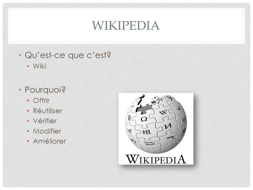 Wikipedia Qu'est-ce que c'est Pourquoi Wiki Offrir Réutiliser