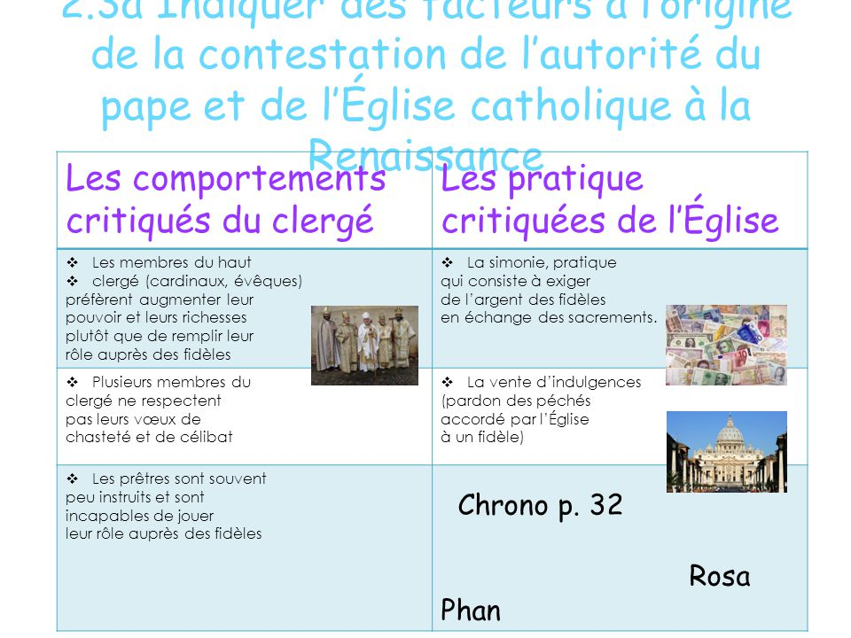 2.3a Indiquer des facteurs à l'origine de la contestation de l'autorité du pape et de l'Église catholique à la Renaissance