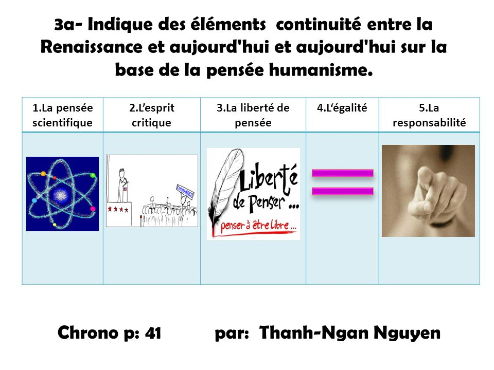 1.La pensée scientifique