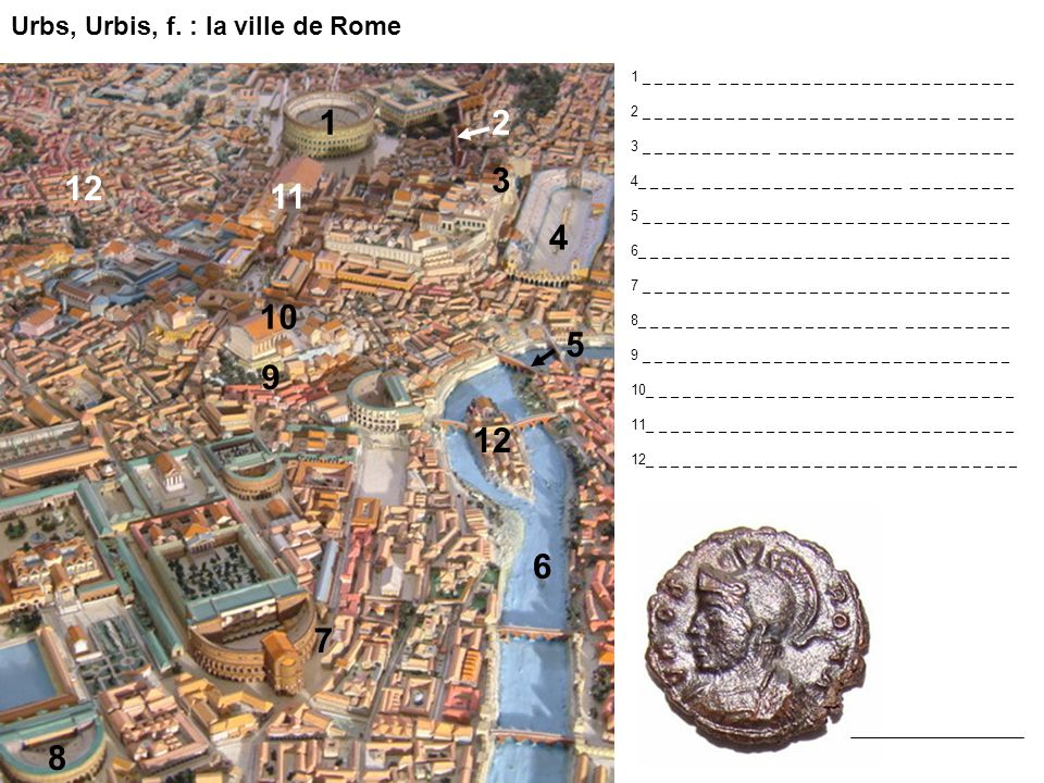 1 2 3 12 11 4 10 5 9 12 6 7 8 Urbs, Urbis, f. : la ville de Rome
