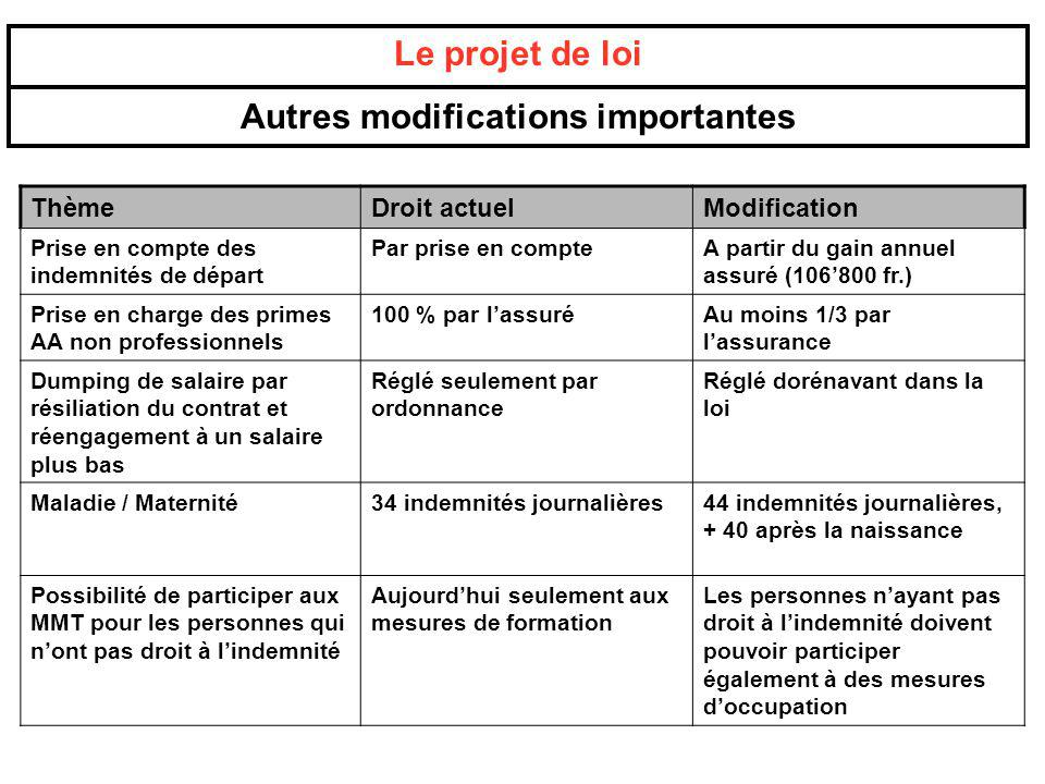Autres modifications importantes