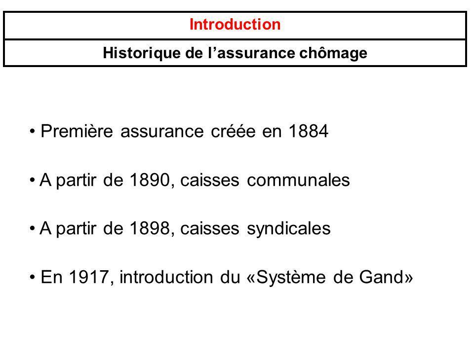 Historique de l'assurance chômage