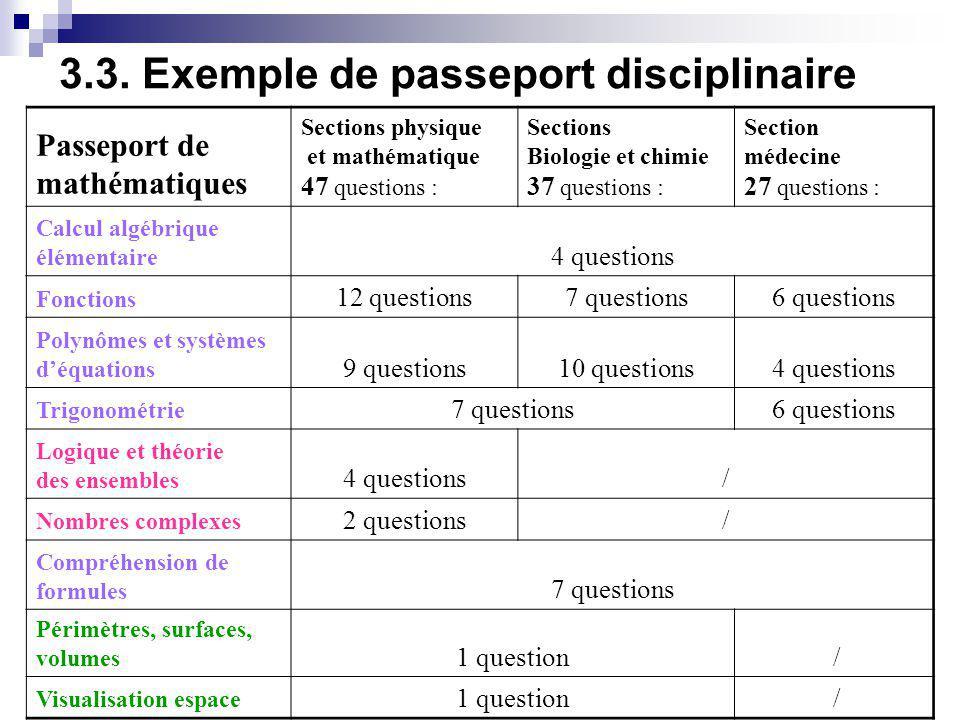 3.3. Exemple de passeport disciplinaire