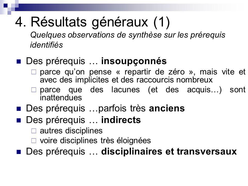 4. Résultats généraux (1) Quelques observations de synthèse sur les prérequis identifiés