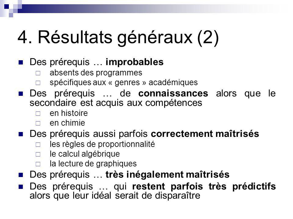 4. Résultats généraux (2) Des prérequis … improbables