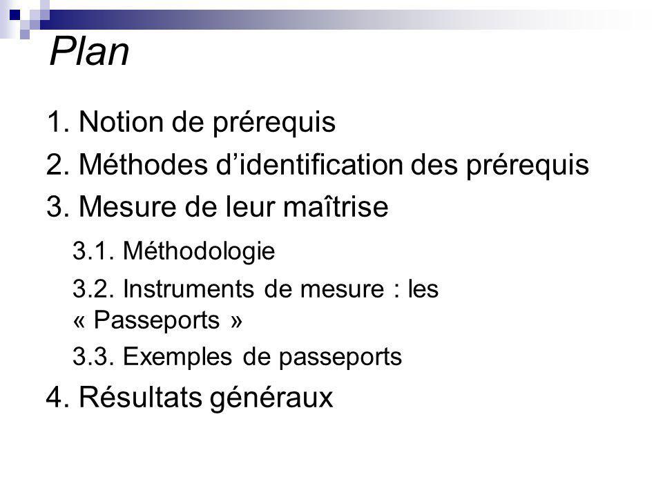 Plan 1. Notion de prérequis 2. Méthodes d'identification des prérequis