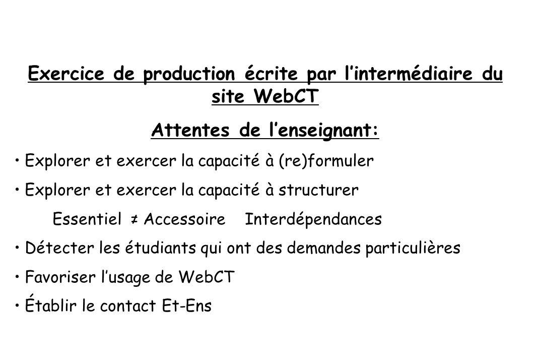Exercice de production écrite par l'intermédiaire du site WebCT