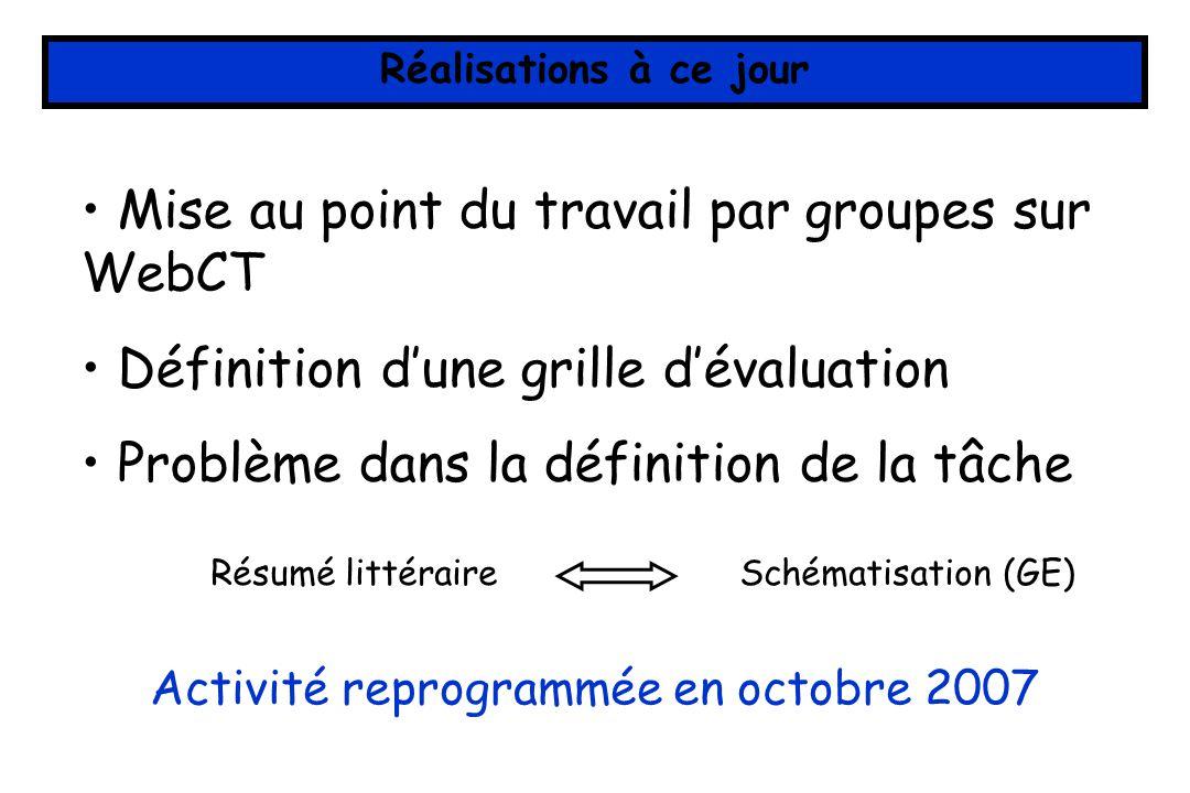Activité reprogrammée en octobre 2007