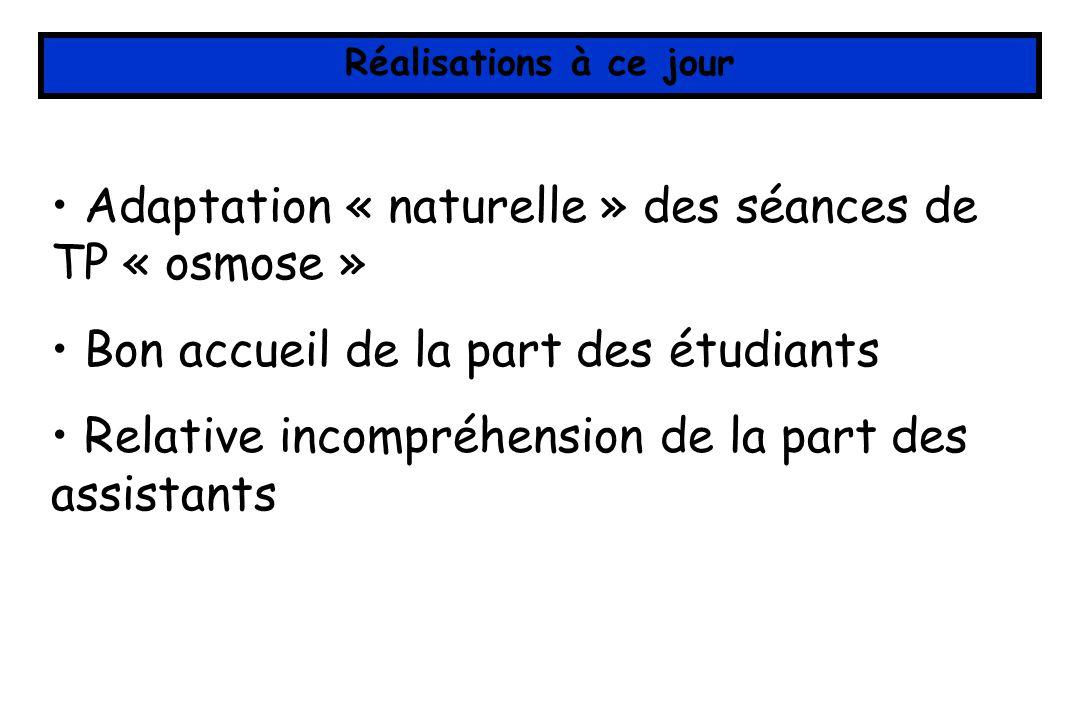Adaptation « naturelle » des séances de TP « osmose »