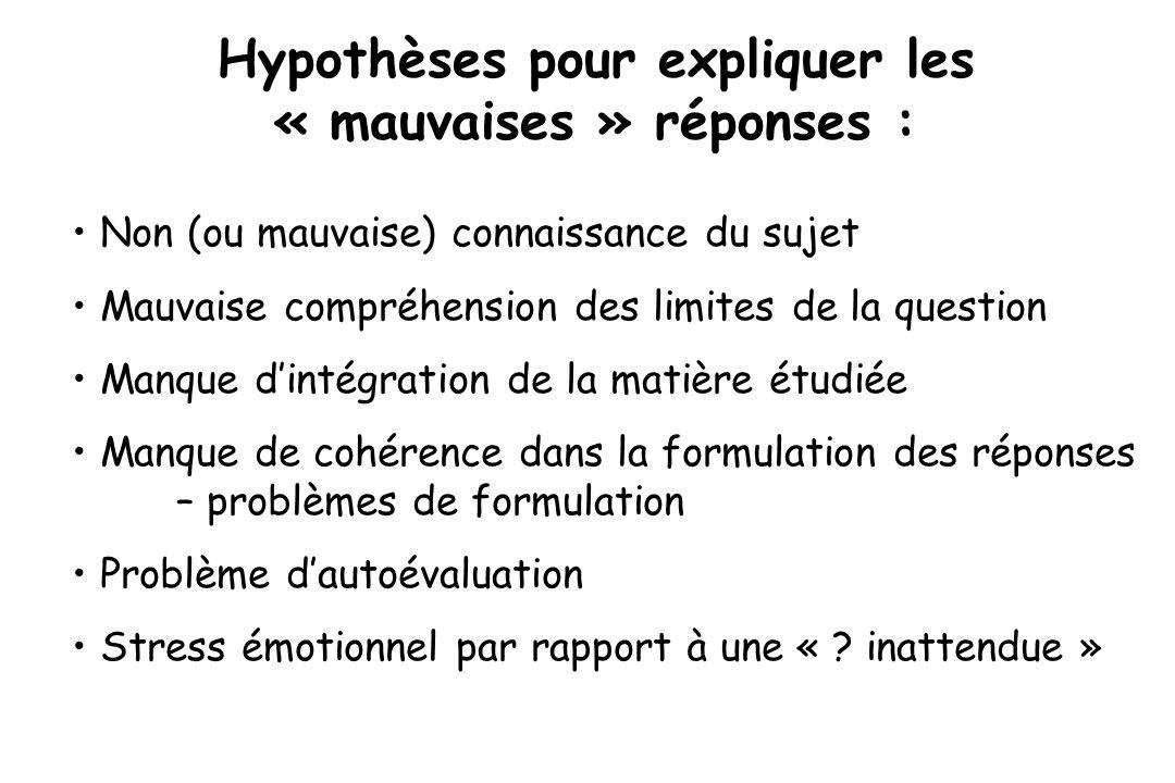 Hypothèses pour expliquer les « mauvaises » réponses :