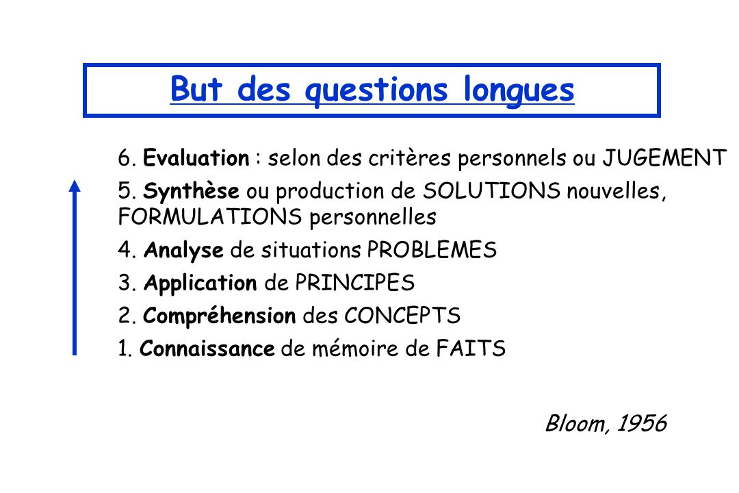 But des questions longues