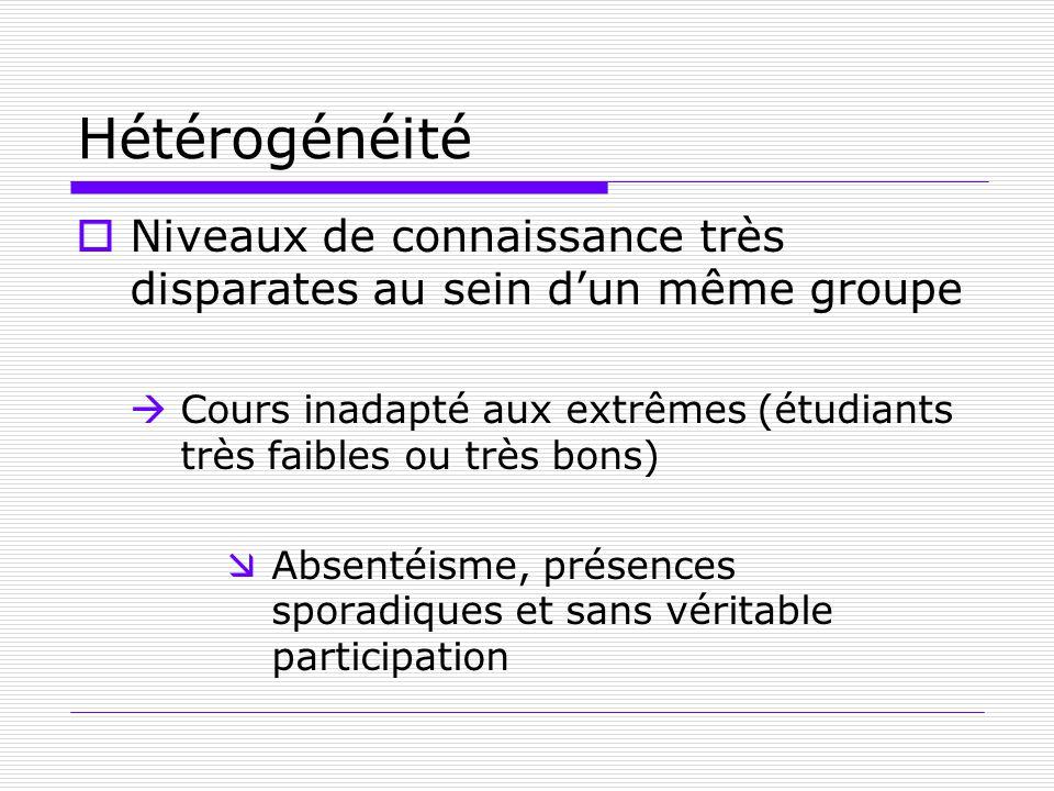 Hétérogénéité Niveaux de connaissance très disparates au sein d'un même groupe. Cours inadapté aux extrêmes (étudiants très faibles ou très bons)