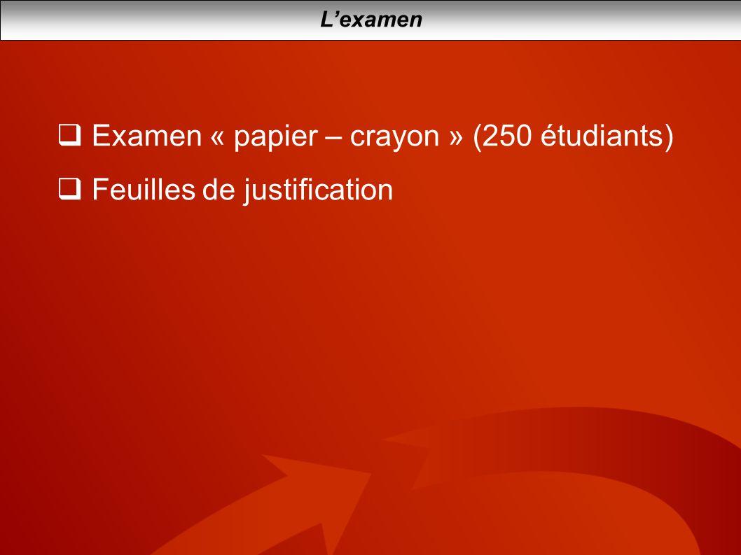 Examen « papier – crayon » (250 étudiants) Feuilles de justification