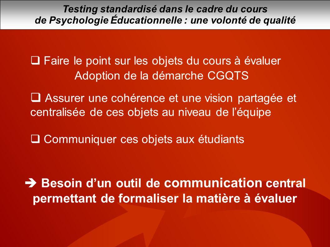 Testing standardisé dans le cadre du cours de Psychologie Éducationnelle : une volonté de qualité