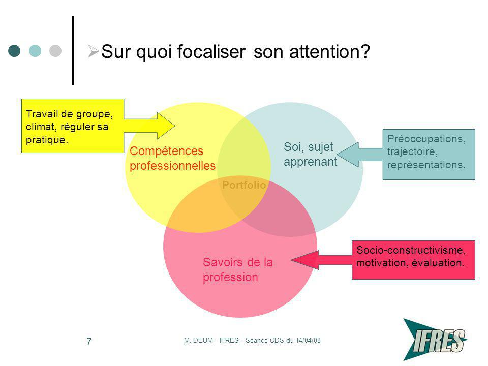 Sur quoi focaliser son attention