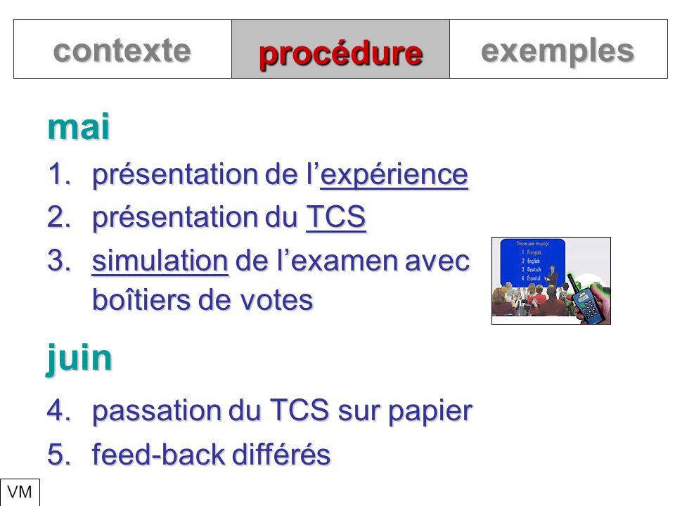 mai juin contexte procédure exemples présentation de l'expérience