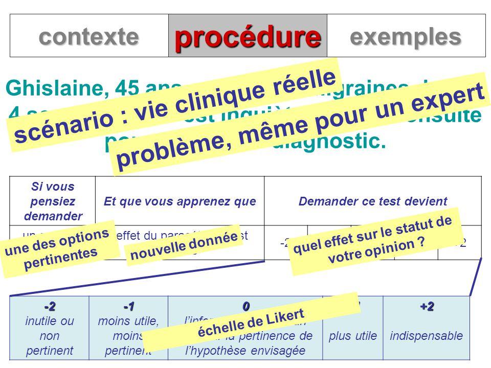 procédure contexte exemples scénario : vie clinique réelle