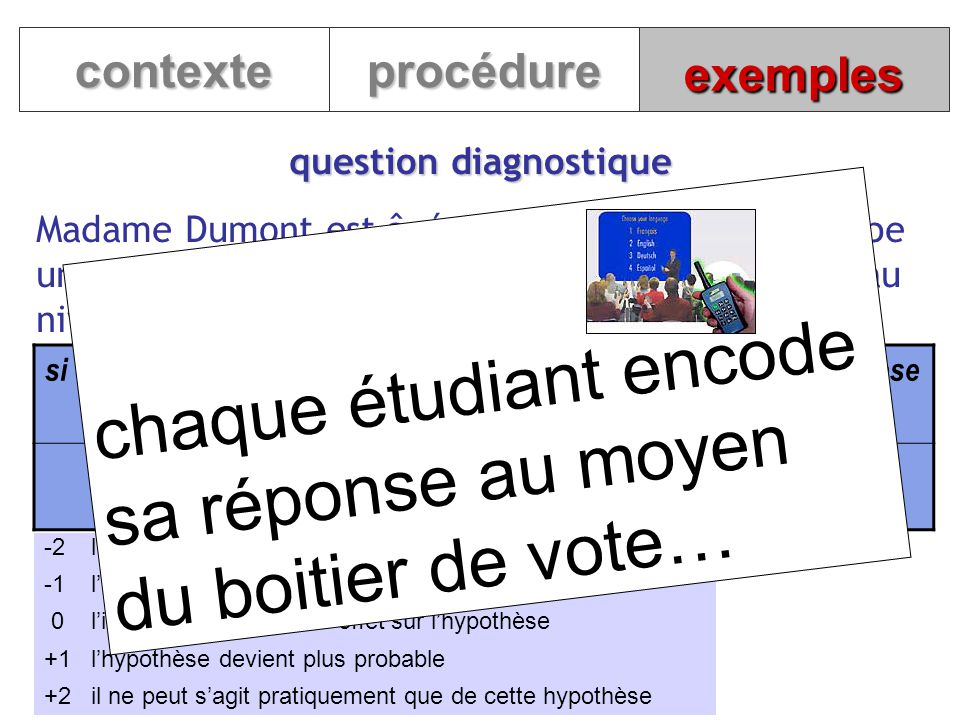 chaque étudiant encode sa réponse au moyen du boitier de vote…