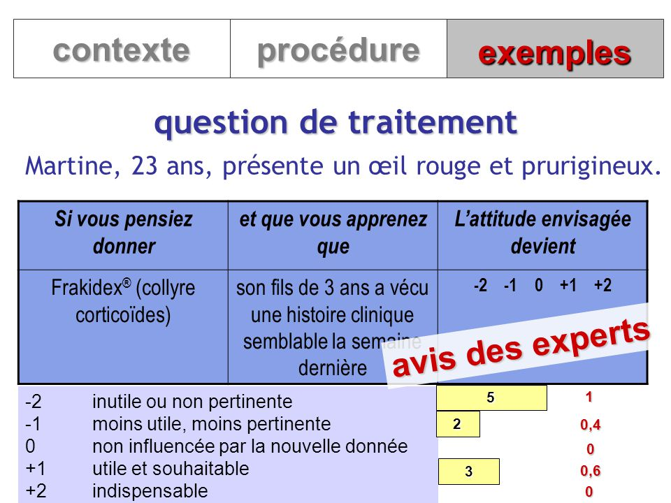 question de traitement