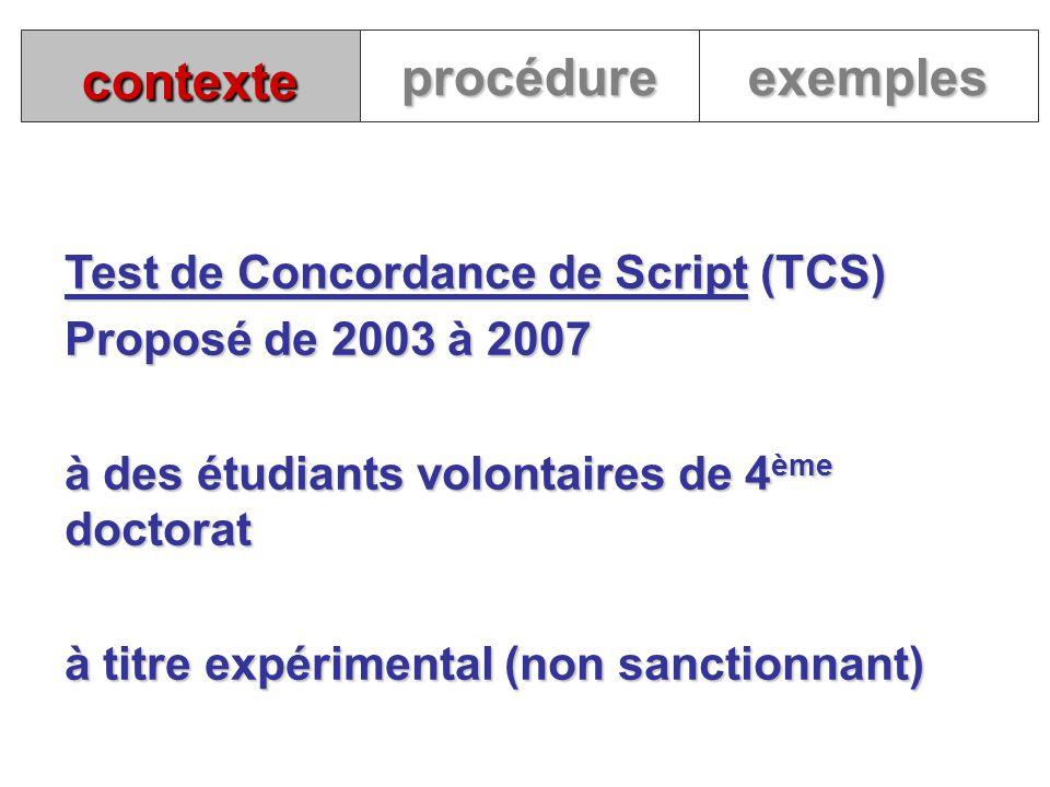 contexte procédure exemples Test de Concordance de Script (TCS)