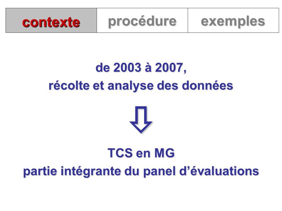  contexte procédure exemples de 2003 à 2007,