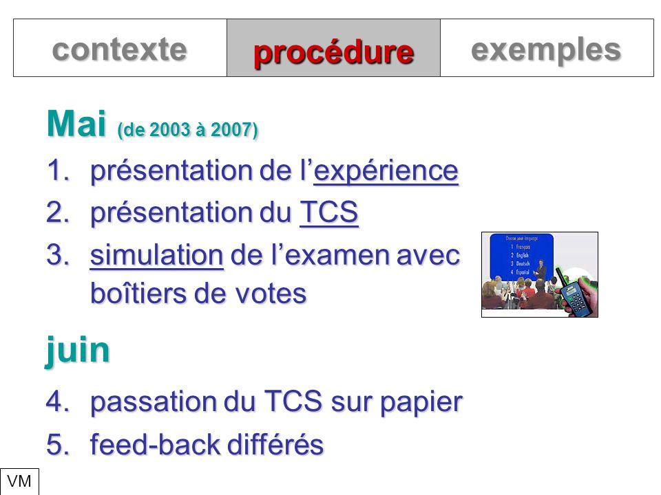 Mai (de 2003 à 2007) juin contexte procédure exemples